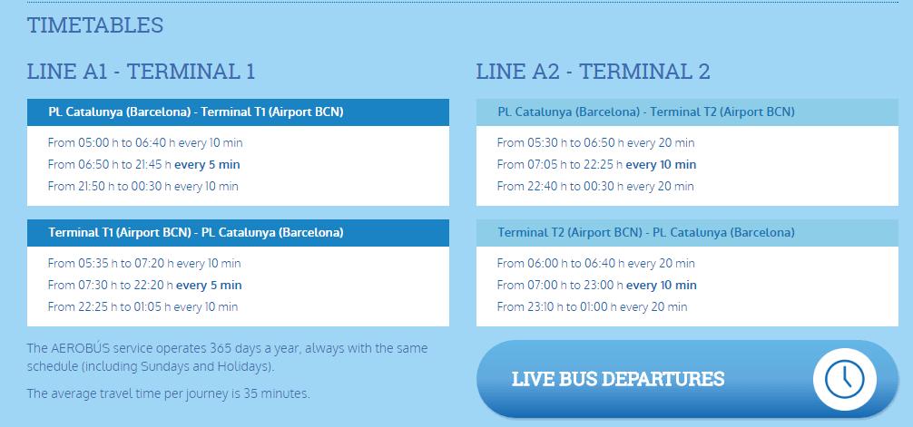 Aerobus Barcelona Timetable