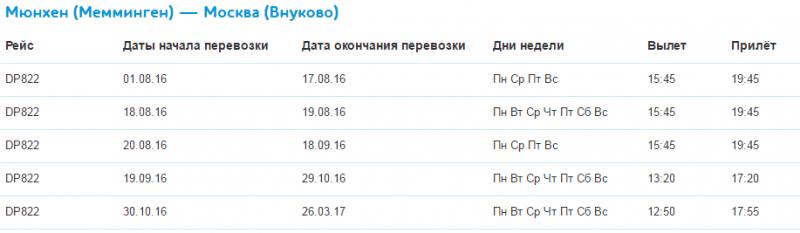 moskva-memmingen