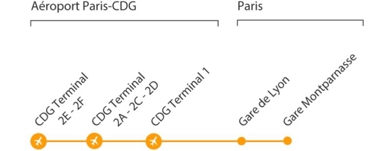 Маршрут автобуса Le Bus Direct (линия 4)