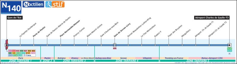 Схема маршрута автобуса NoctilienN140