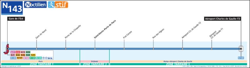 Схема маршрута автобуса NoctilienN143