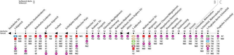 Схема маршрута автобуса 164