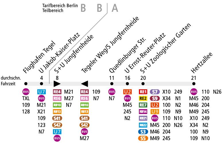 Схема маршрута X9 JetExpressBus