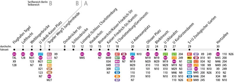 Схема маршрута автобуса 109