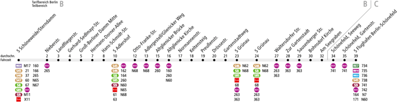 Схема маршрута автобуса 163