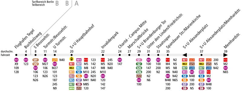 Схема маршрута автобуса TXL